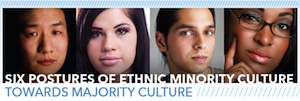 Six Ethnic Minority Postures Towards Majority Culture